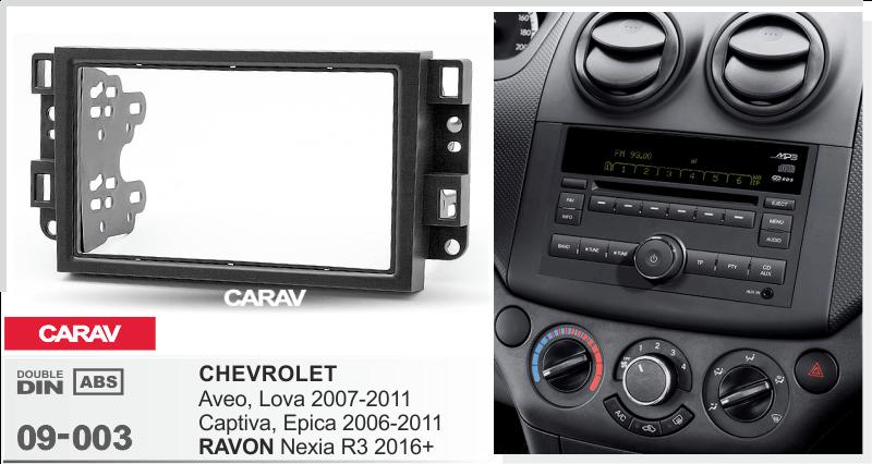 CARAV 09-003